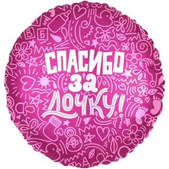 Выписка из роддома повод украсить дом шарами тематические шары из фольги - Спасибо ! За дочку.